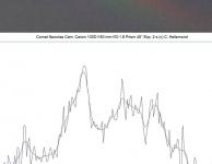 Een eenvoudig spectrum van komeet Neowise C/2020 F3.