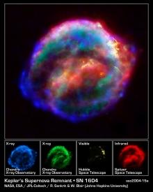 VVS Klein-Brabant: 4 april: Claude Doom en type Ia supernovae