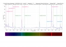 Spectrum van Nova Cas 2021 door AstroLab Iris