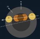Totale maansverduistering op 21 januari
