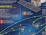 Nieuws Uit De Ruimtevaart - Week 2014/39 - 215